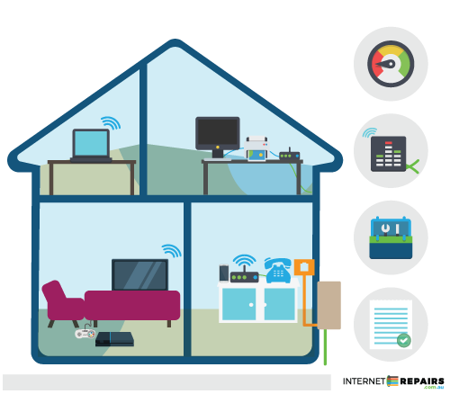 illustration showing internet connectivity in house